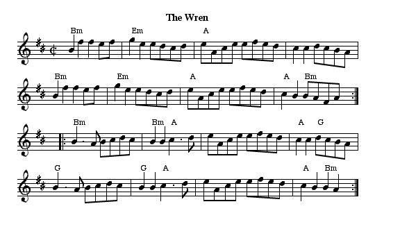 Mandolin mandolin chords bm : Mandolin : mandolin chords bm Mandolin Chords as well as Mandolin ...